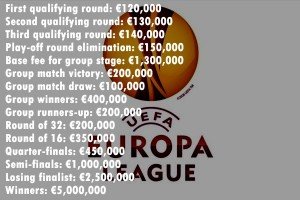 Europa League Prize Money