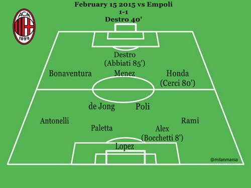 Milan Empoli