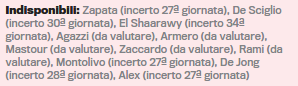 Current Milan injury list, via Gazzetta