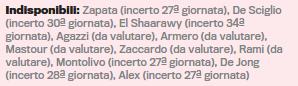 Current Milan injury list, via Gazzetta