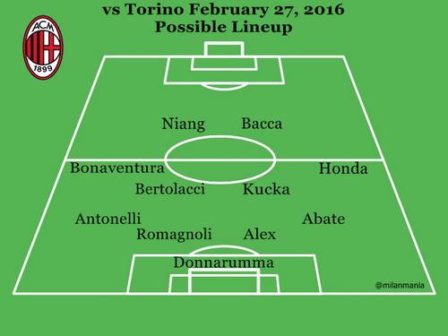 Milan Torino