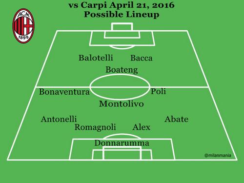 Milan Carpi